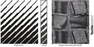 Comment obtenir des degrades de couleurs en tissage serge fondu_Textile Addict
