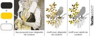 gamme de couleur Jacquard_Textile Addict