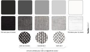 degrade de couleur_Textile Addict