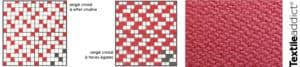 armure-serge-croise-textile-addict-1