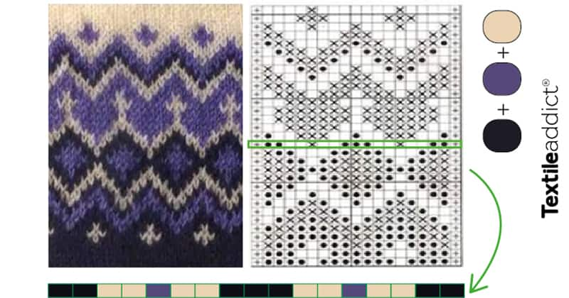 La mise en carte d'un motif Jacquard tricote 3 couleurs_TextileAddict
